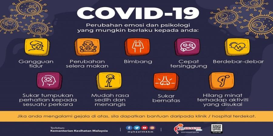 Covid-19 Perubahan Emosi
