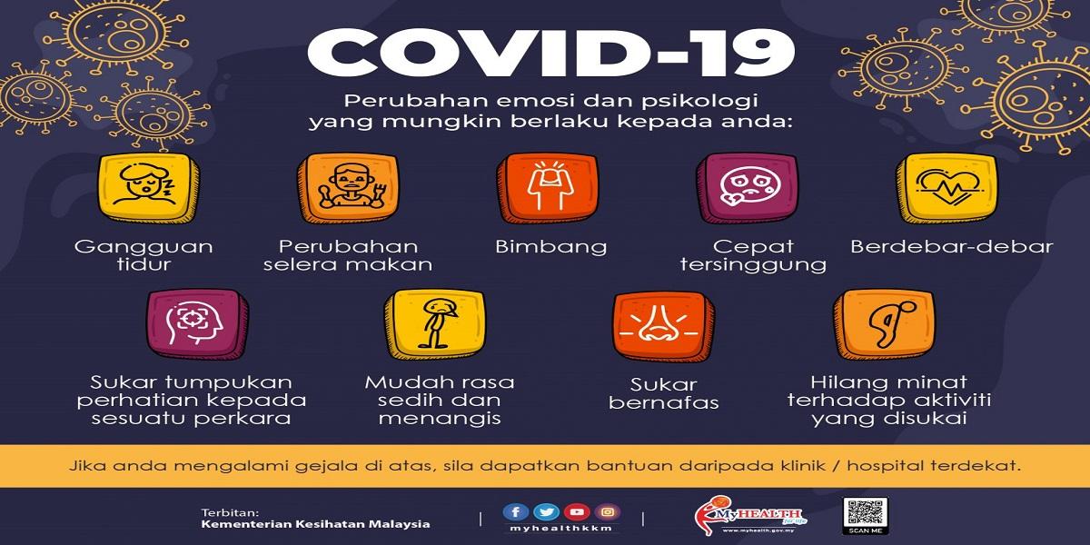 Covid -19 Perubahan Emosi